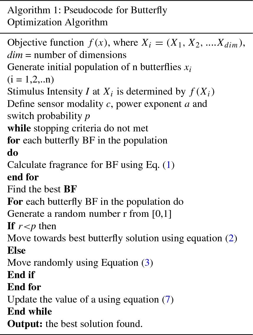 m-MBOA: a novel butterfly optimization algorithm enhanced with