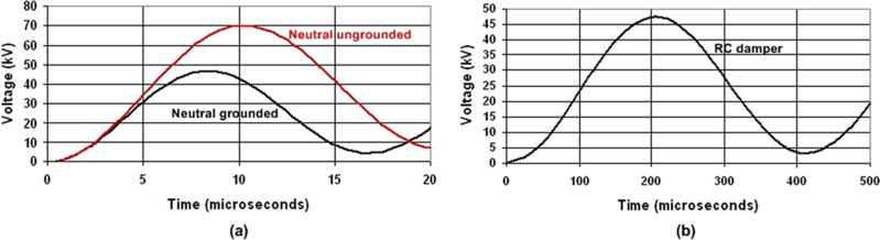 Art Line Underdamped : High voltage dry type air core shunt reactors springerlink
