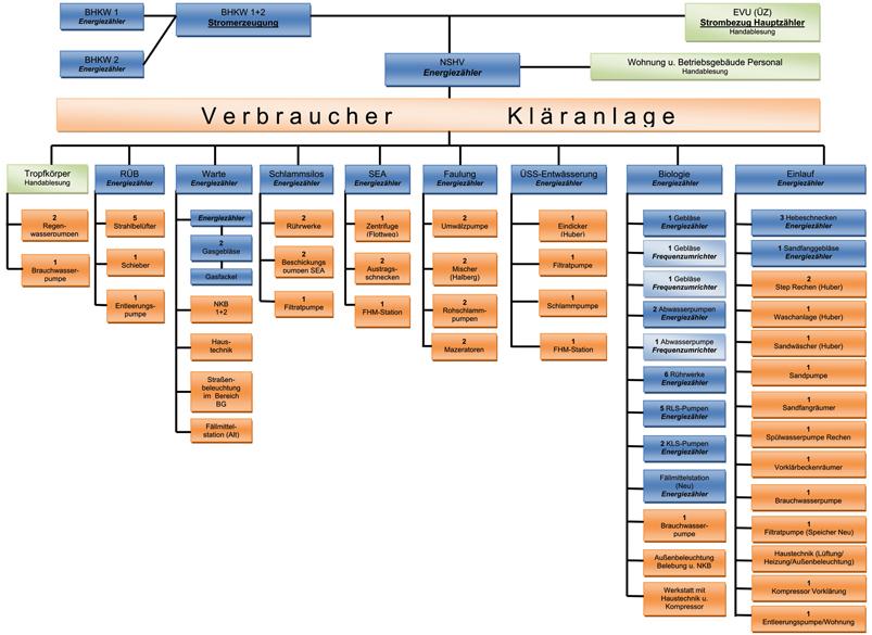 Wunderbar Maulwurf Berechnungen Arbeitsblatt Zeitgenössisch - Super ...