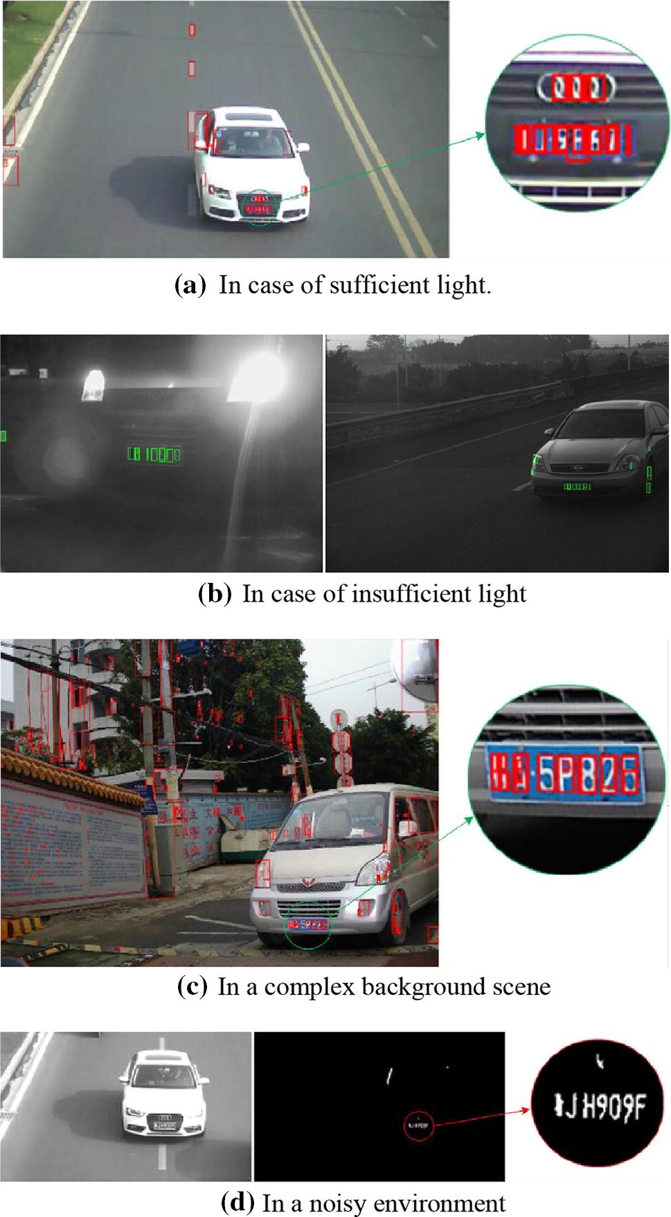 Complex environment image recognition algorithm based on