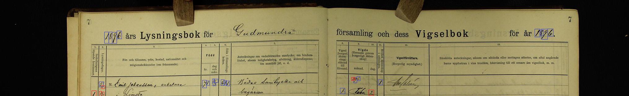 ARDIS: a Swedish historical handwritten digit dataset | SpringerLink