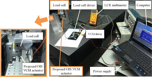 Design of VCM actuator with L-shape coil for smartphone cameras