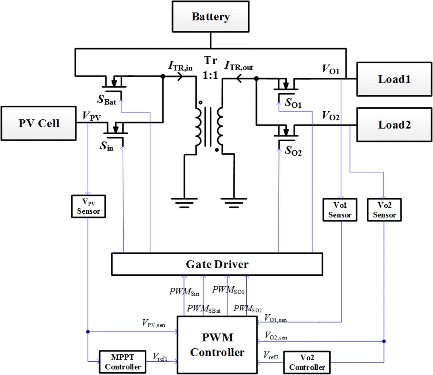A new multi-mode multi-input–multi-output (MIMO) converter