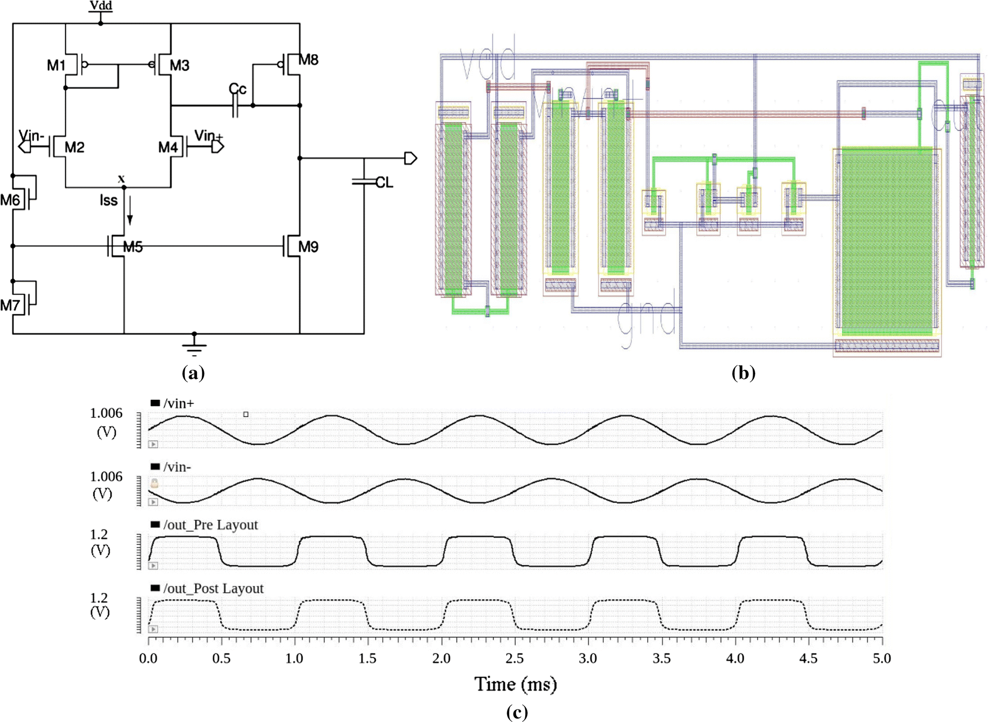 A Power Efficient Charge Pump Circuit Configuration For Fast Locking 150w Amplifier With Active Crossover Circuitschematic Open Image In New Window
