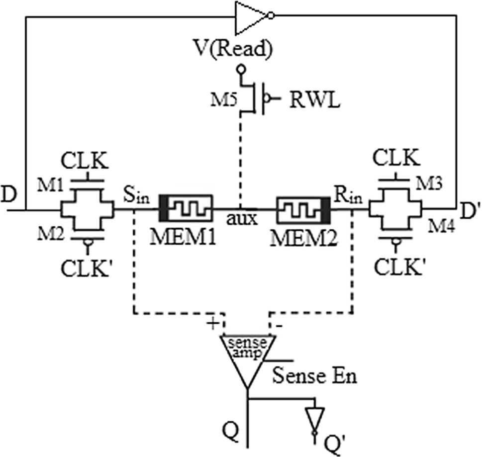 Variation Resilient Low Power Memristor Based Synchronous Flip Flops Amplifier Circuit Diagram Analogcircuit Basiccircuit Open Image In New Window