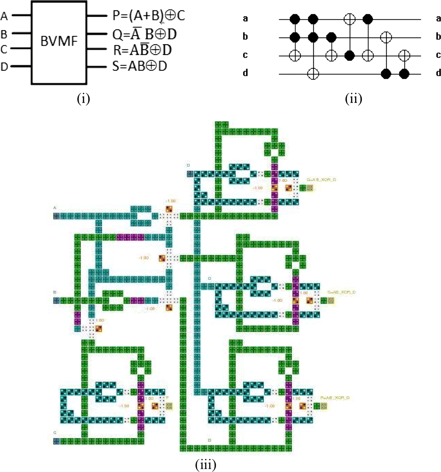 Toffoli Netlist And Qca Implementations For Existing Four Variable Logic Gates Circuit 7 10 From 56 Votes 8 Open Image In New Window
