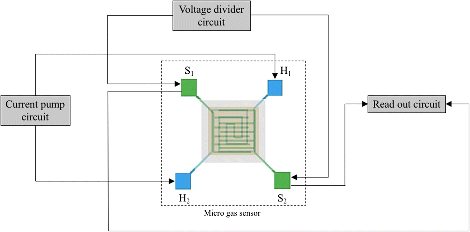Mems Based Tin Oxide Thin Film Gas Sensor For Diabetes Mellitus Voltage Divider Circuit Diagram Open Image In New Window