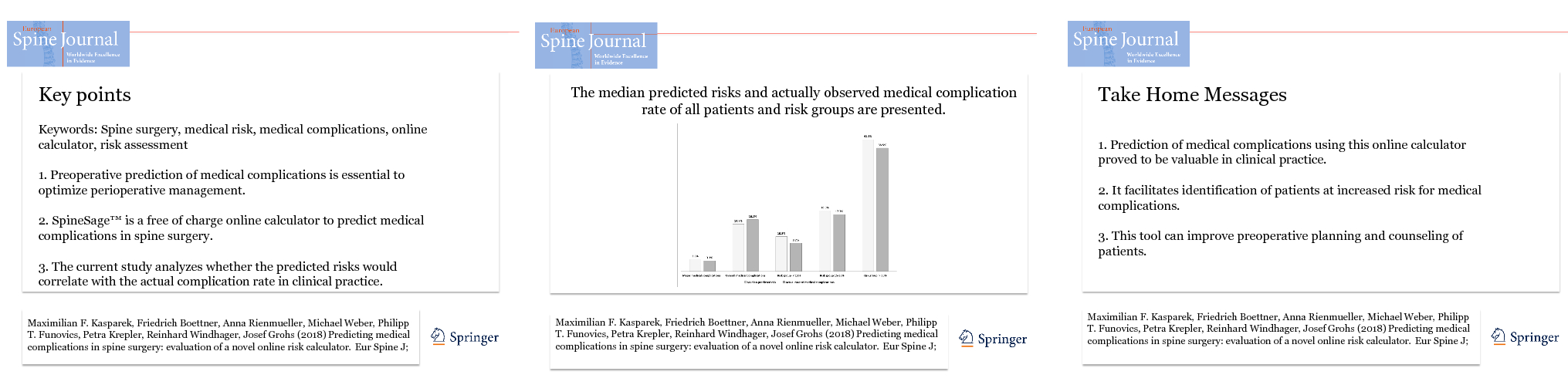 Predicting Medical Complications In Spine Surgery Evaluation Of A