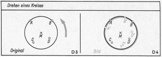 Weg von Euklid ⋅ und wieder zurück? | SpringerLink