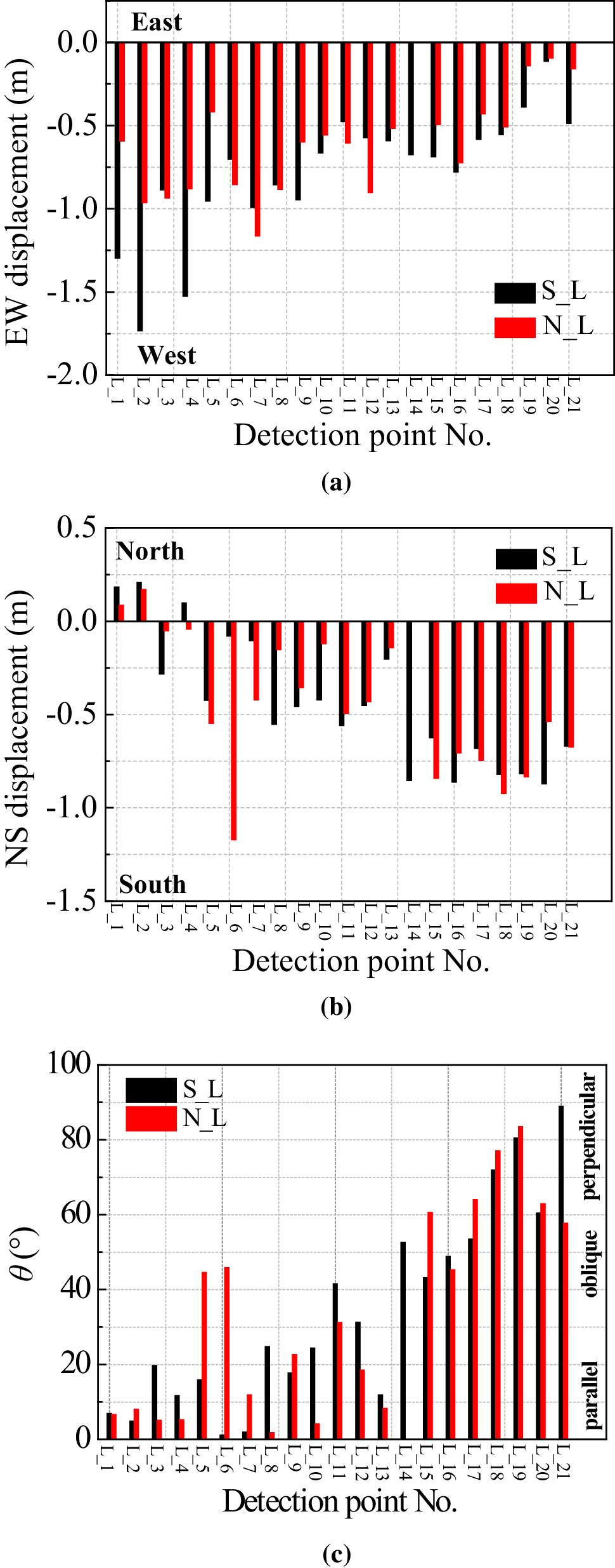 Correlation Between Seismic Damages of Tawarayama Tunnel and