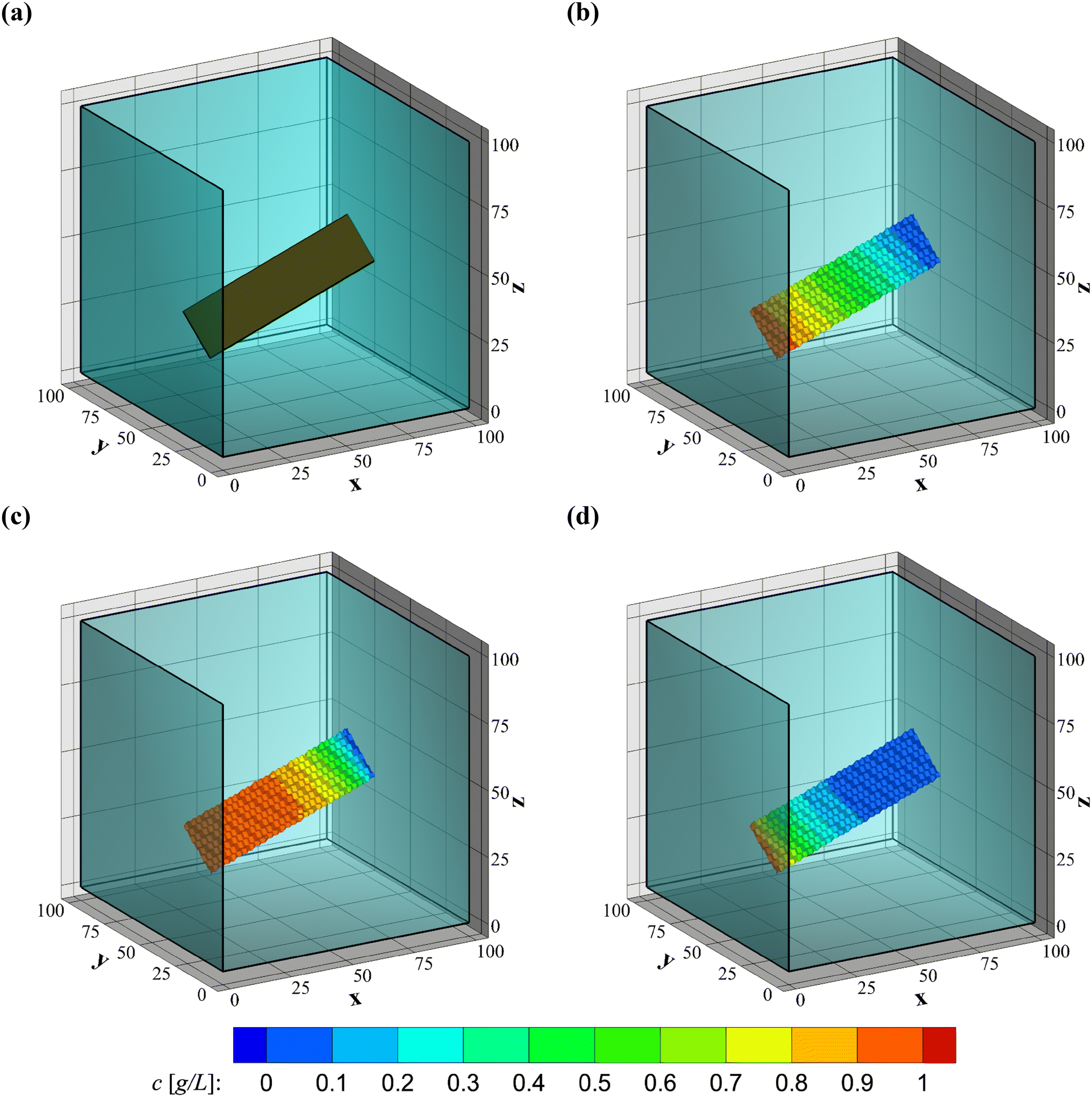 A Semi-Continuum Model for Numerical Simulations of Mass