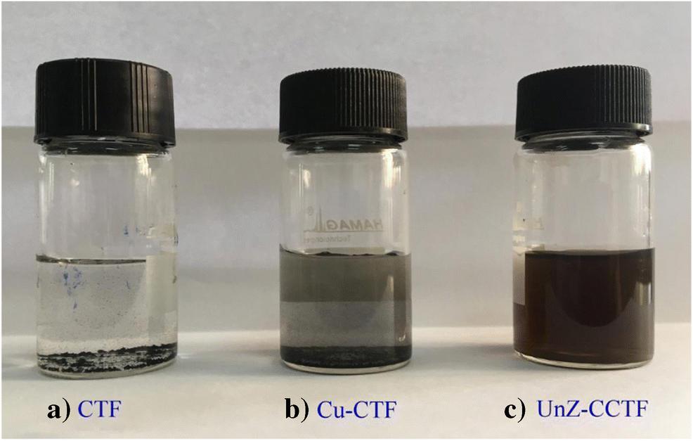 A Cu(II)-anchored unzipped covalent triazine framework with