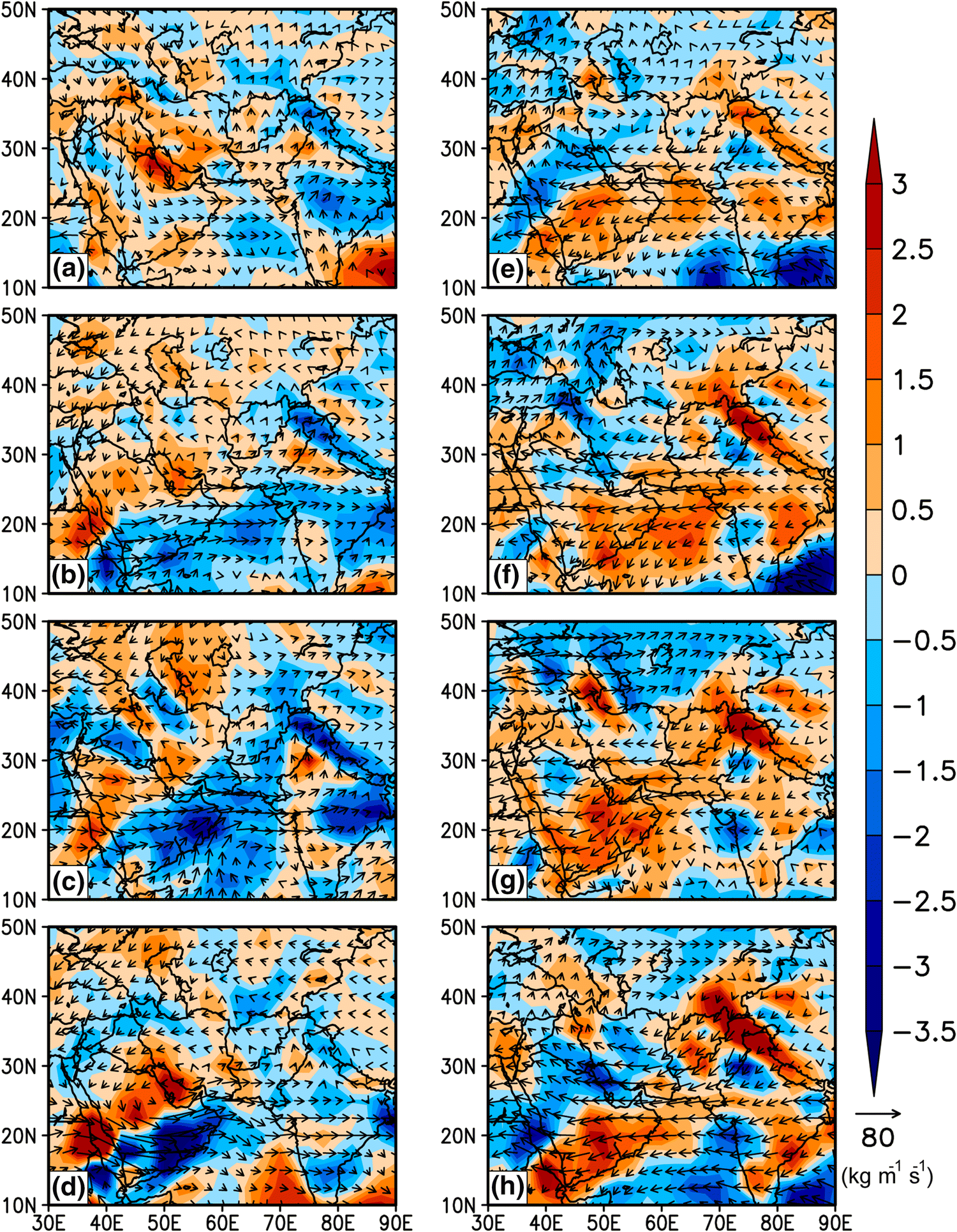 Impact of jet stream and associated mechanisms on winter