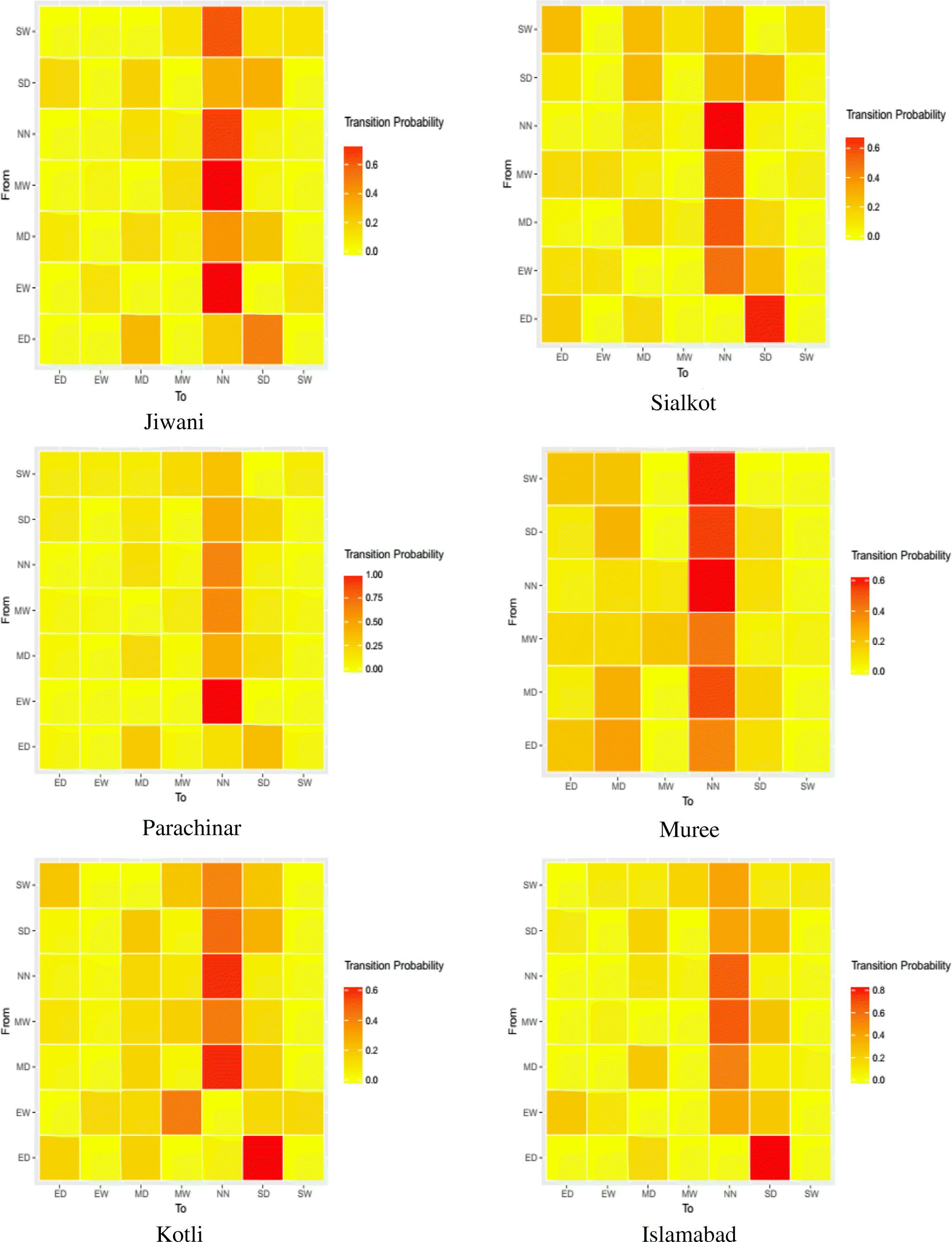 A framework to identify homogeneous drought characterization