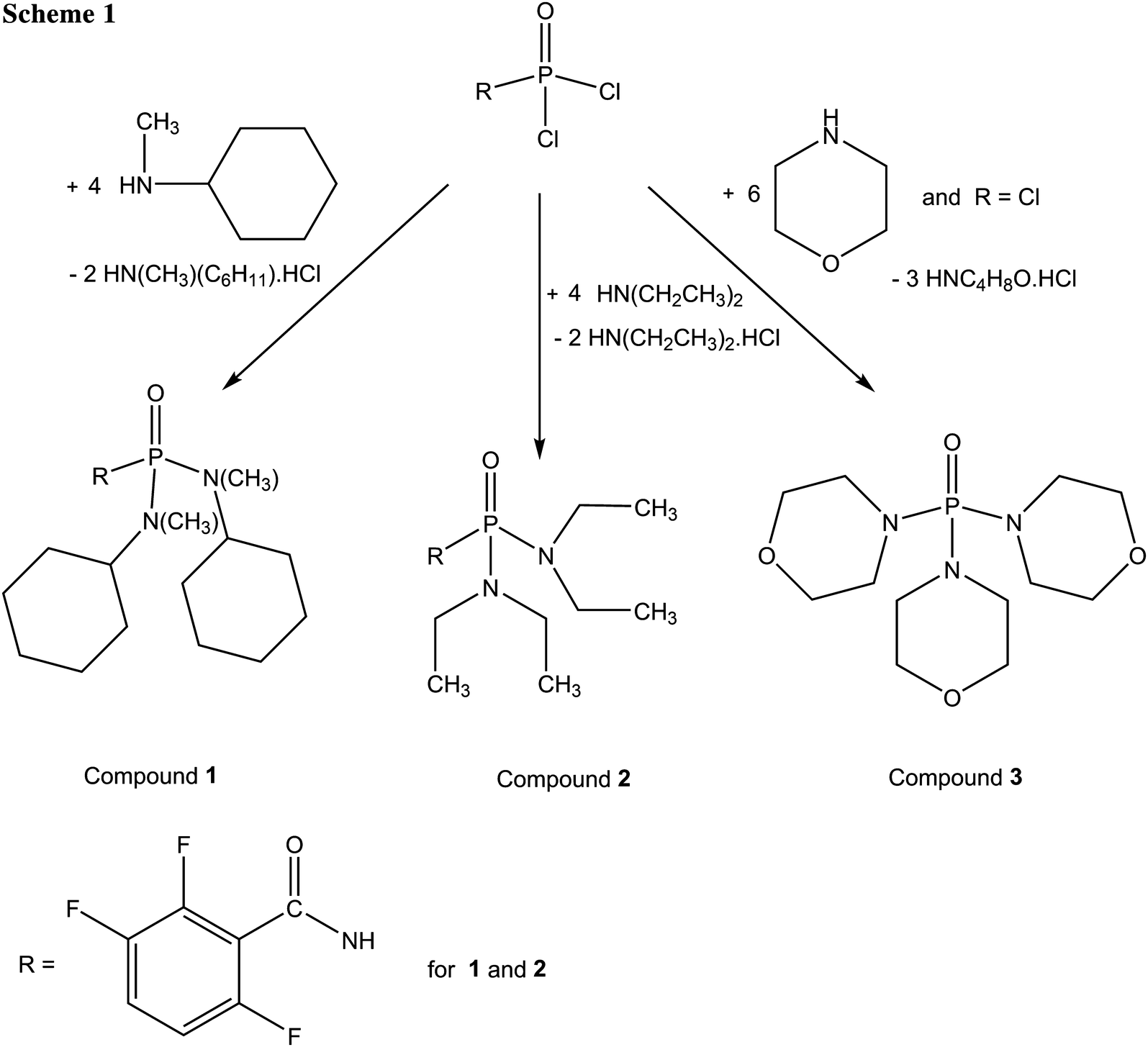Synthesis and crystal structures of new phosphoric triamides