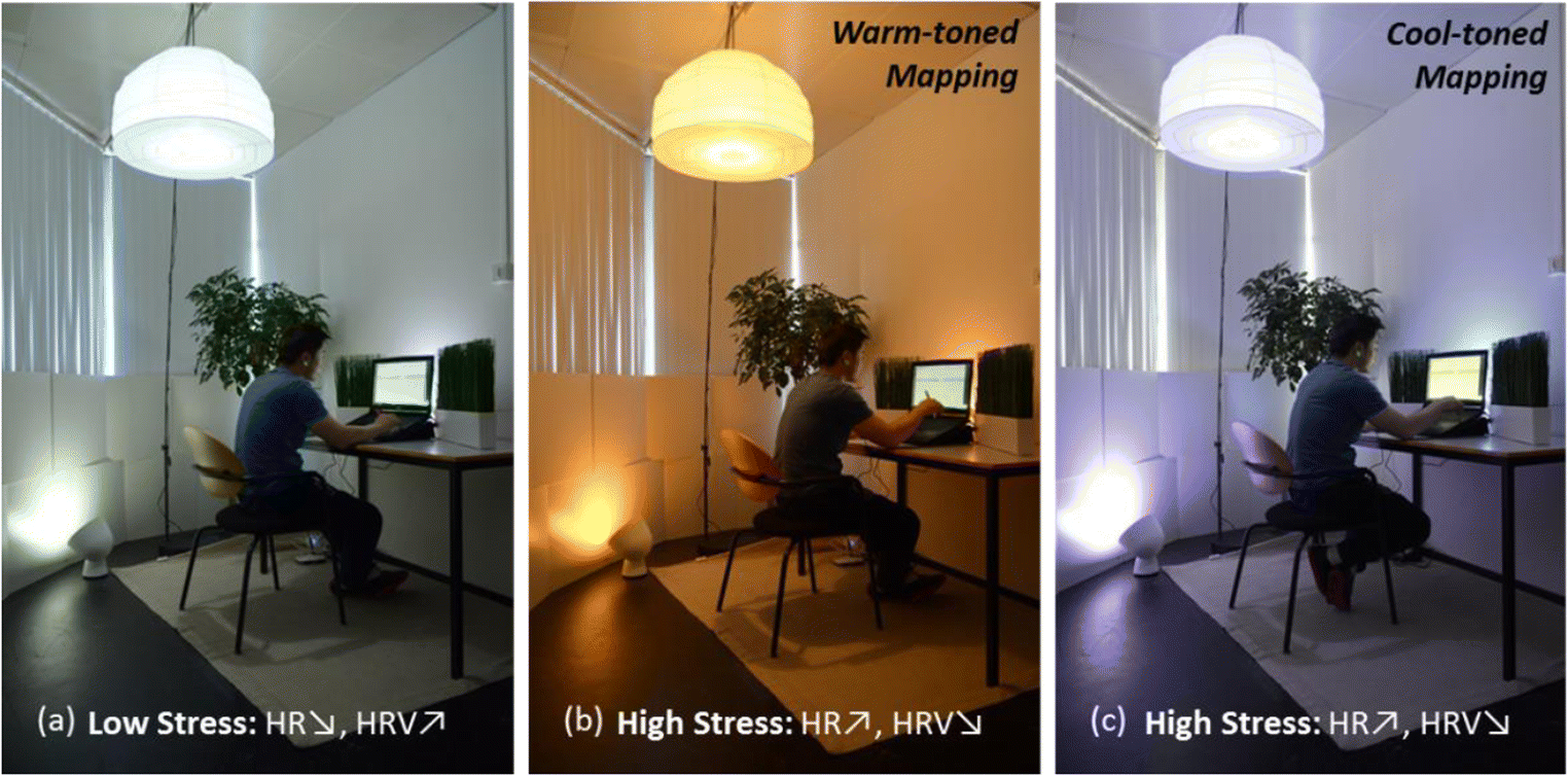 Image result for Lower the lighting to reduce stress