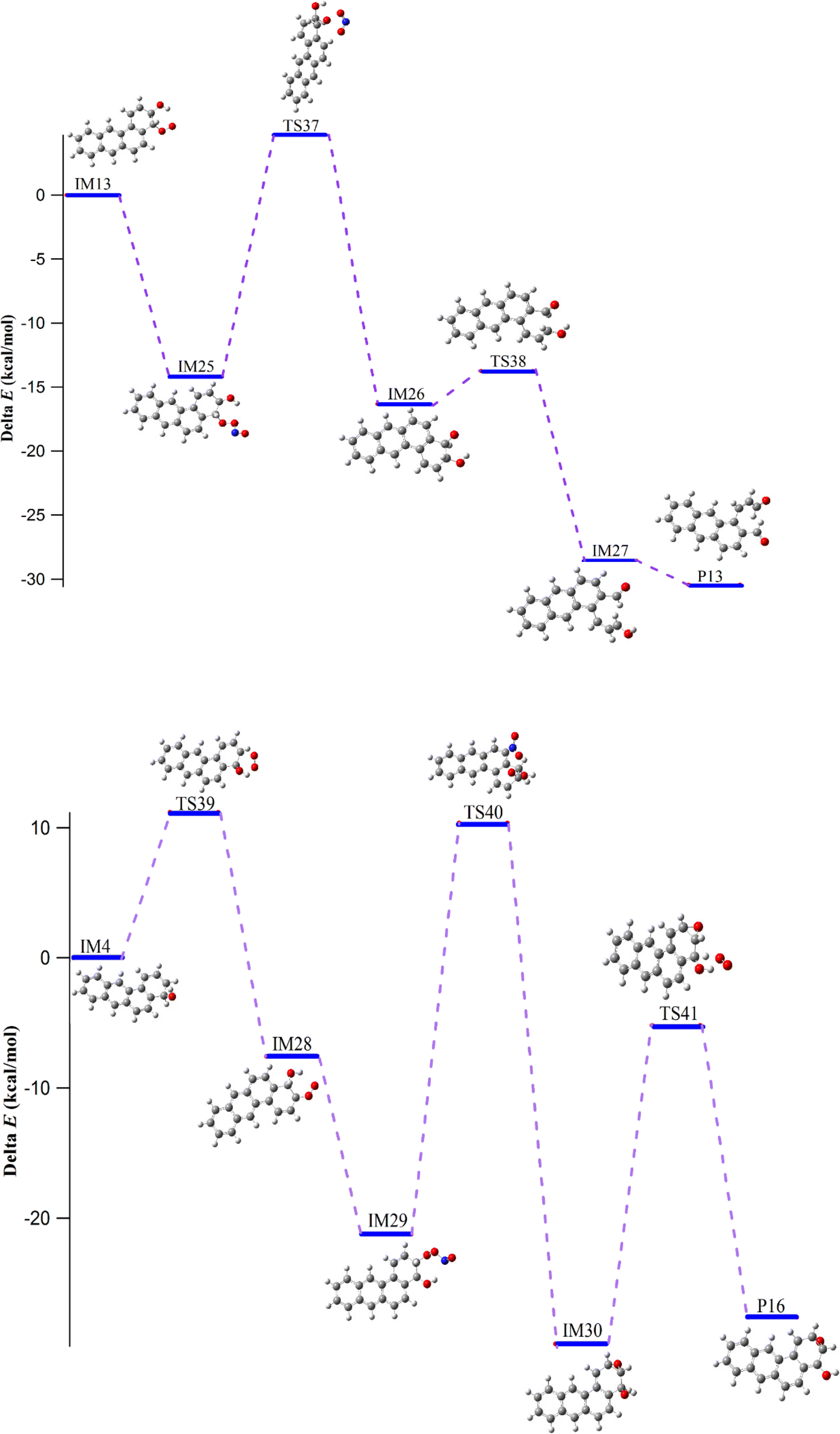 Gas-phase reaction of benzo[a]anthracene with hydroxyl