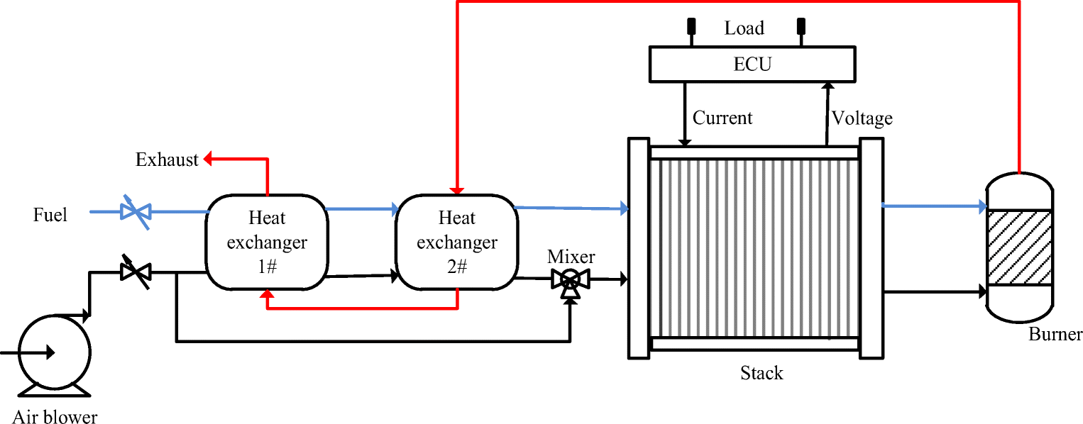 An Optimization And Fast Load Oriented Control For Current Based Inertia Fuel Shut Off Switch On 2000 S10 Pump Wiring Diagram Open Image In New Window