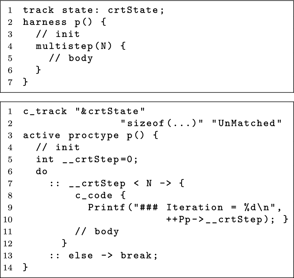 An integrated environment for Spin-based C code checking