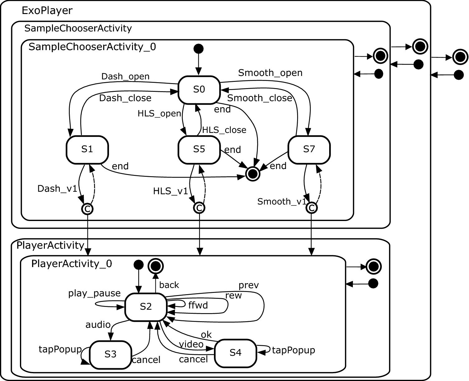 Model-based testing of apps in real network scenarios | SpringerLink