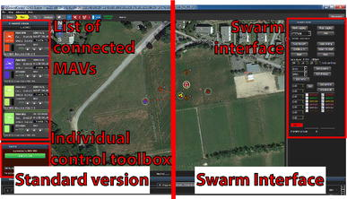 Extension of a ground control interface for swarms of Small Drones