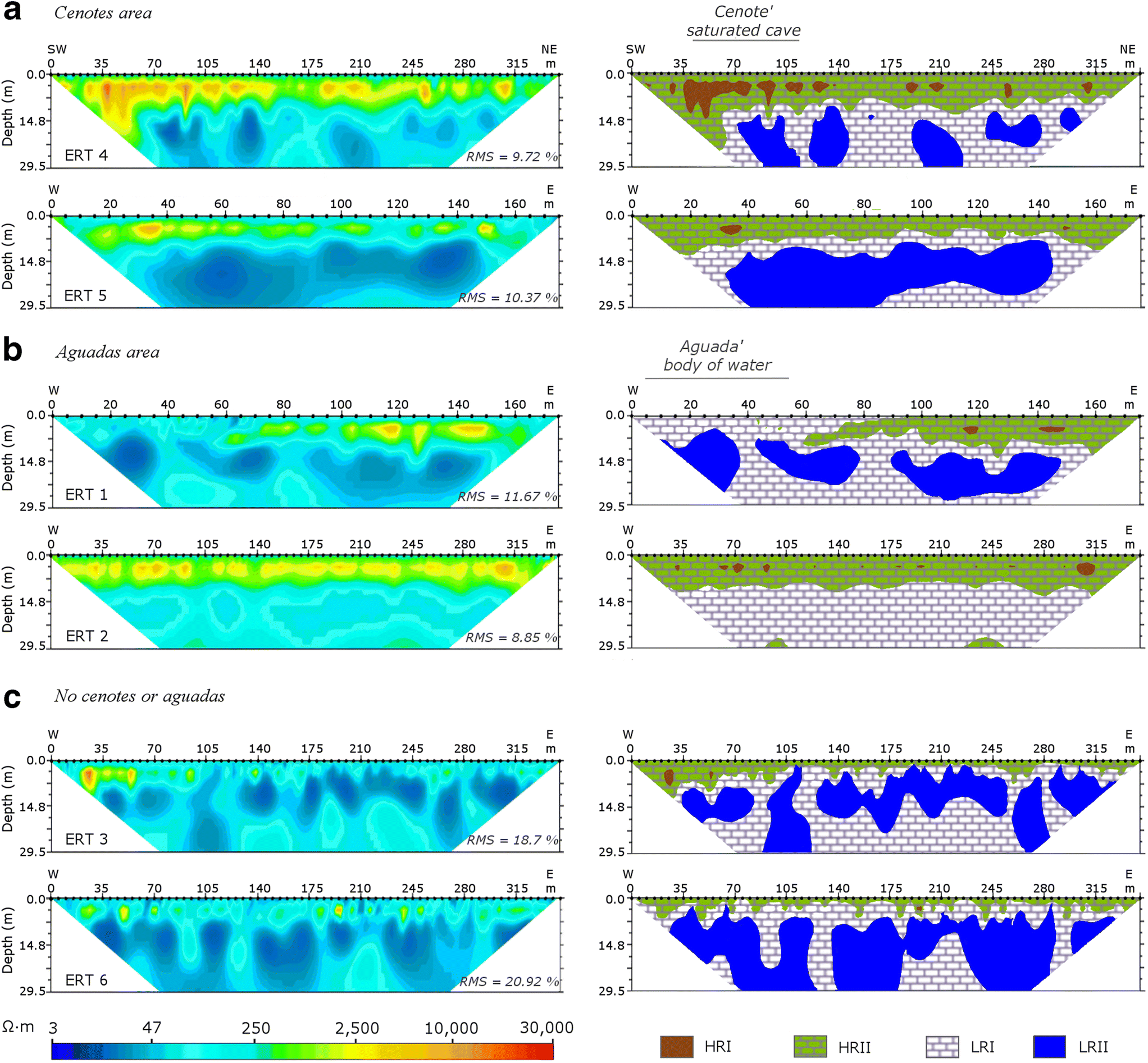 Karstic Aquifer Structure From Geoelectrical Modeling In The