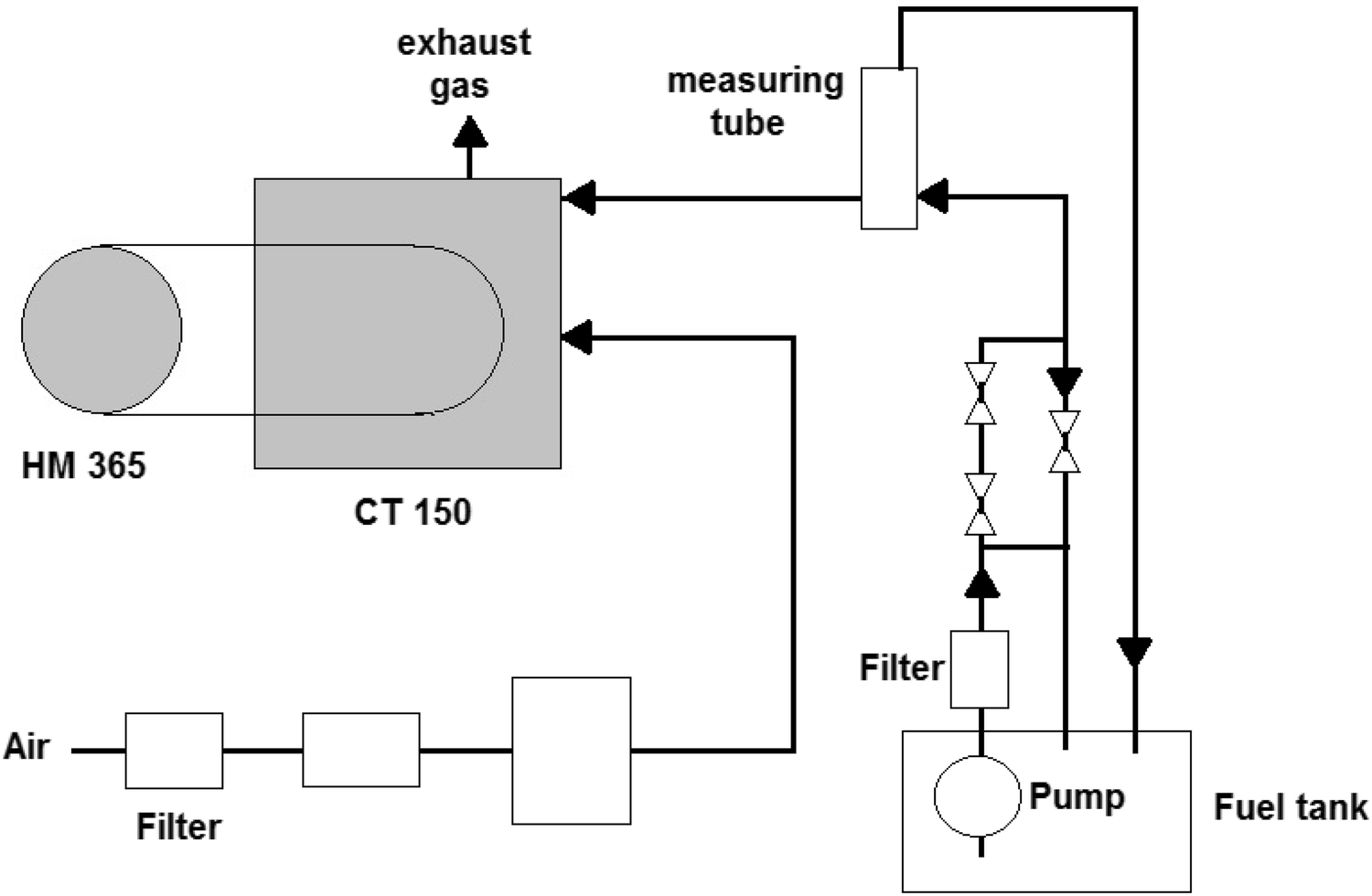 Performance Of A Gasoline Engine Powered By Mixture Ethanol And Diagram Open Image In New Window