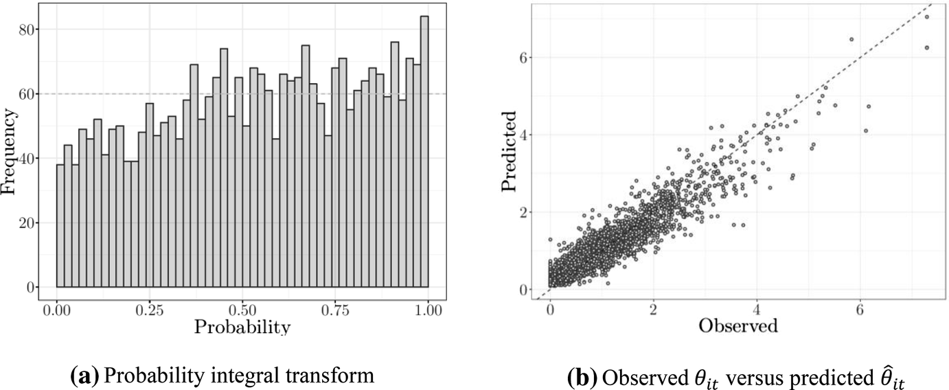 Bayesian spatiotemporal mapping of relative dengue disease