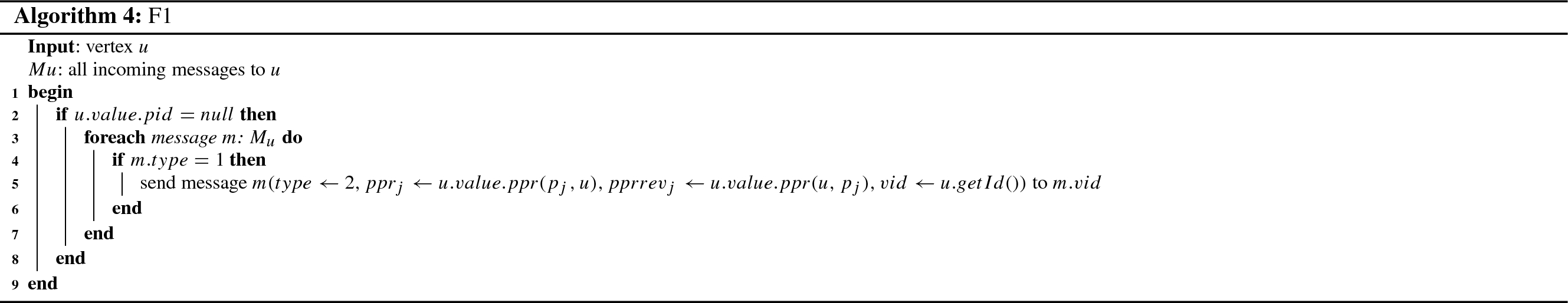 PPR-partitioning: a distributed graph partitioning algorithm