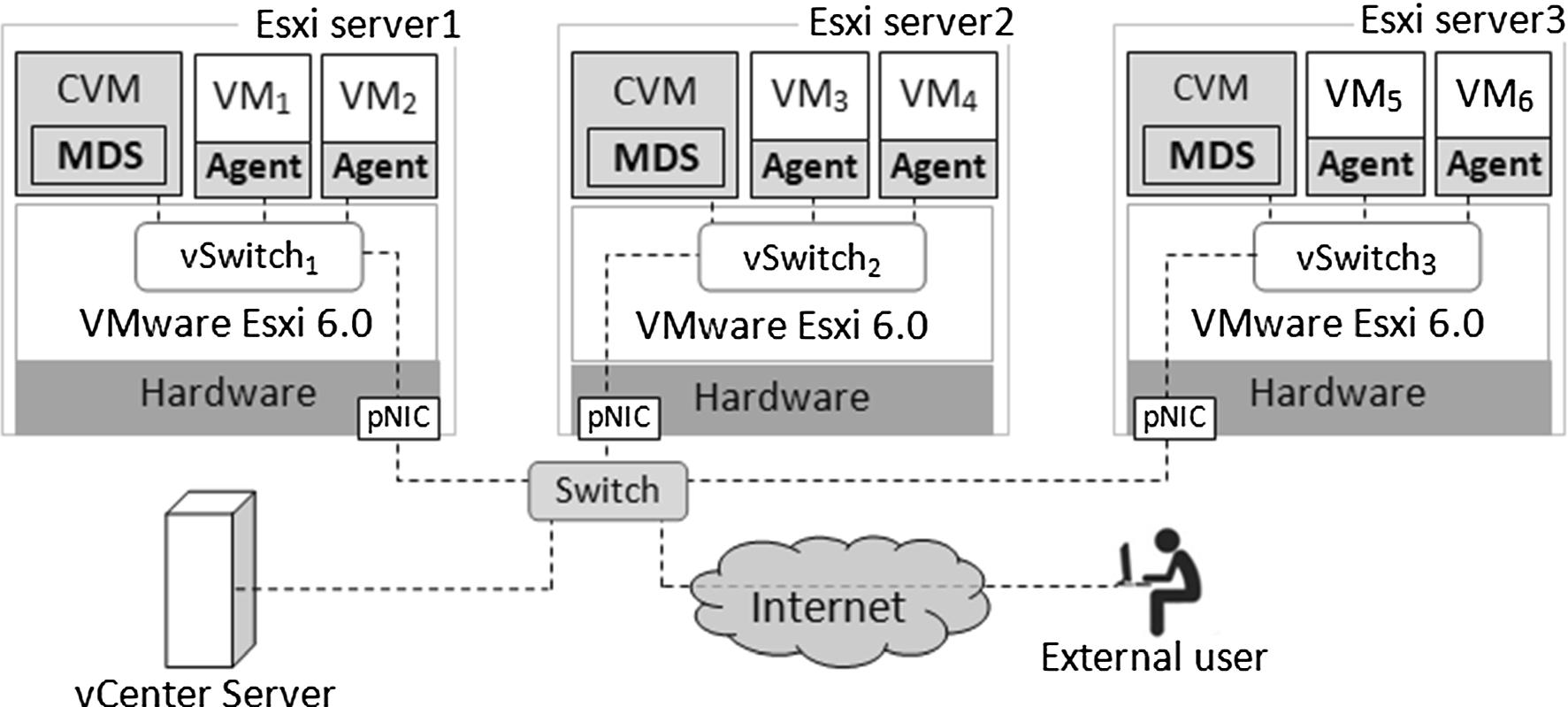 Designing in-VM-assisted lightweight agent-based malware