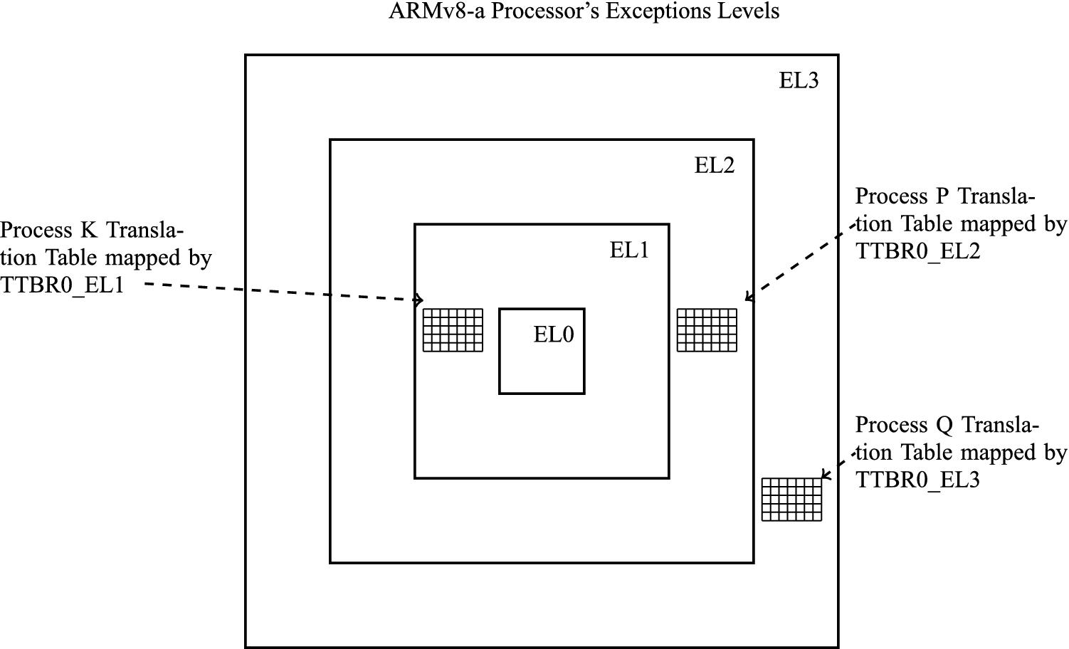 Protection against reverse engineering in ARM   SpringerLink