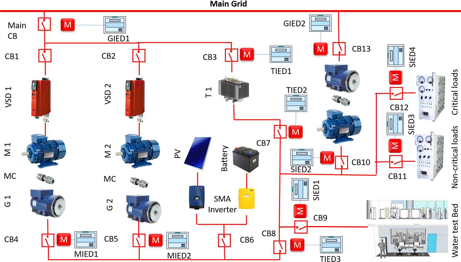 Attacks on smart grid: power supply interruption and malicious power