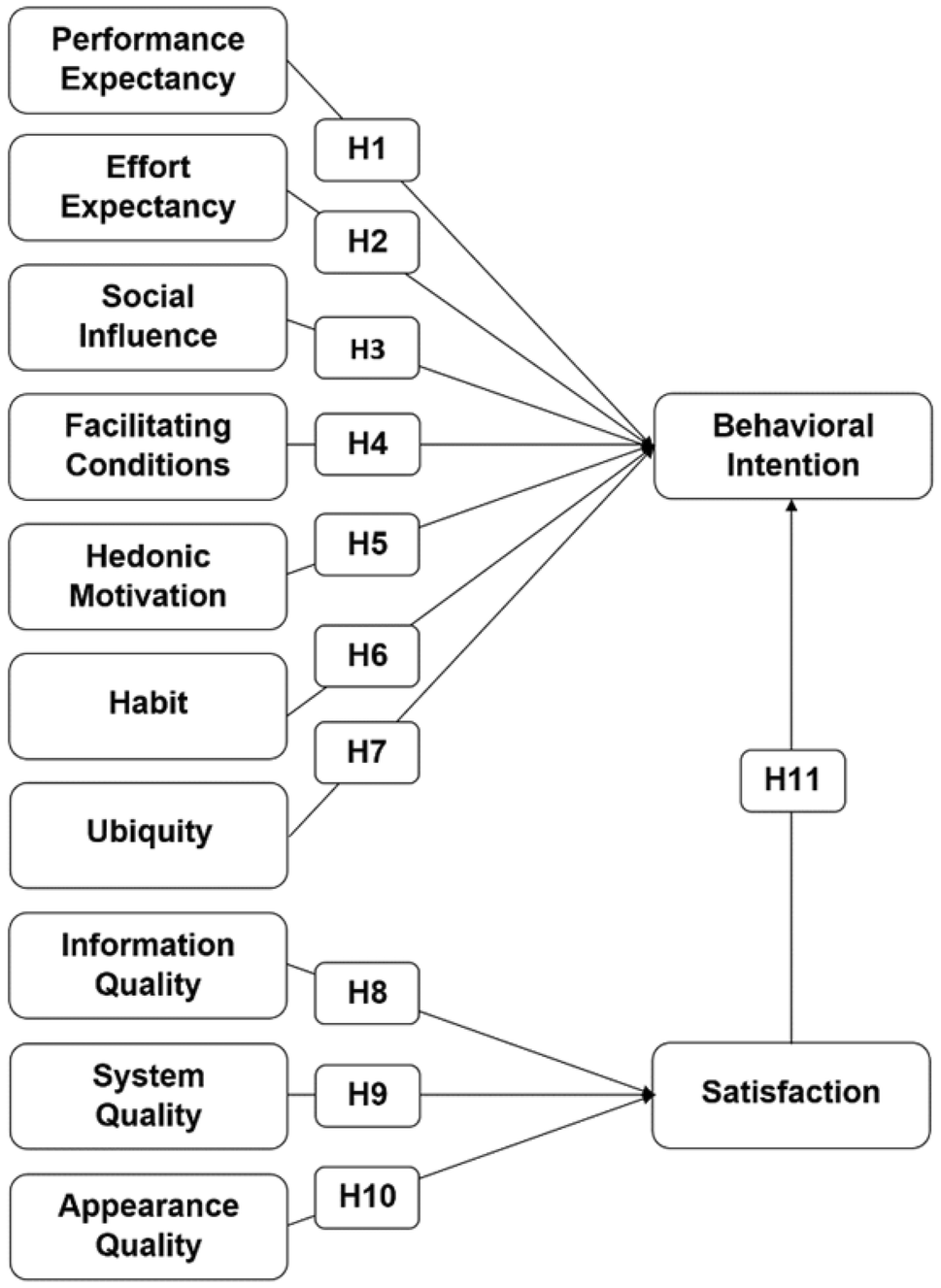 Extending UTAUT2 toward acceptance of mobile learning in the