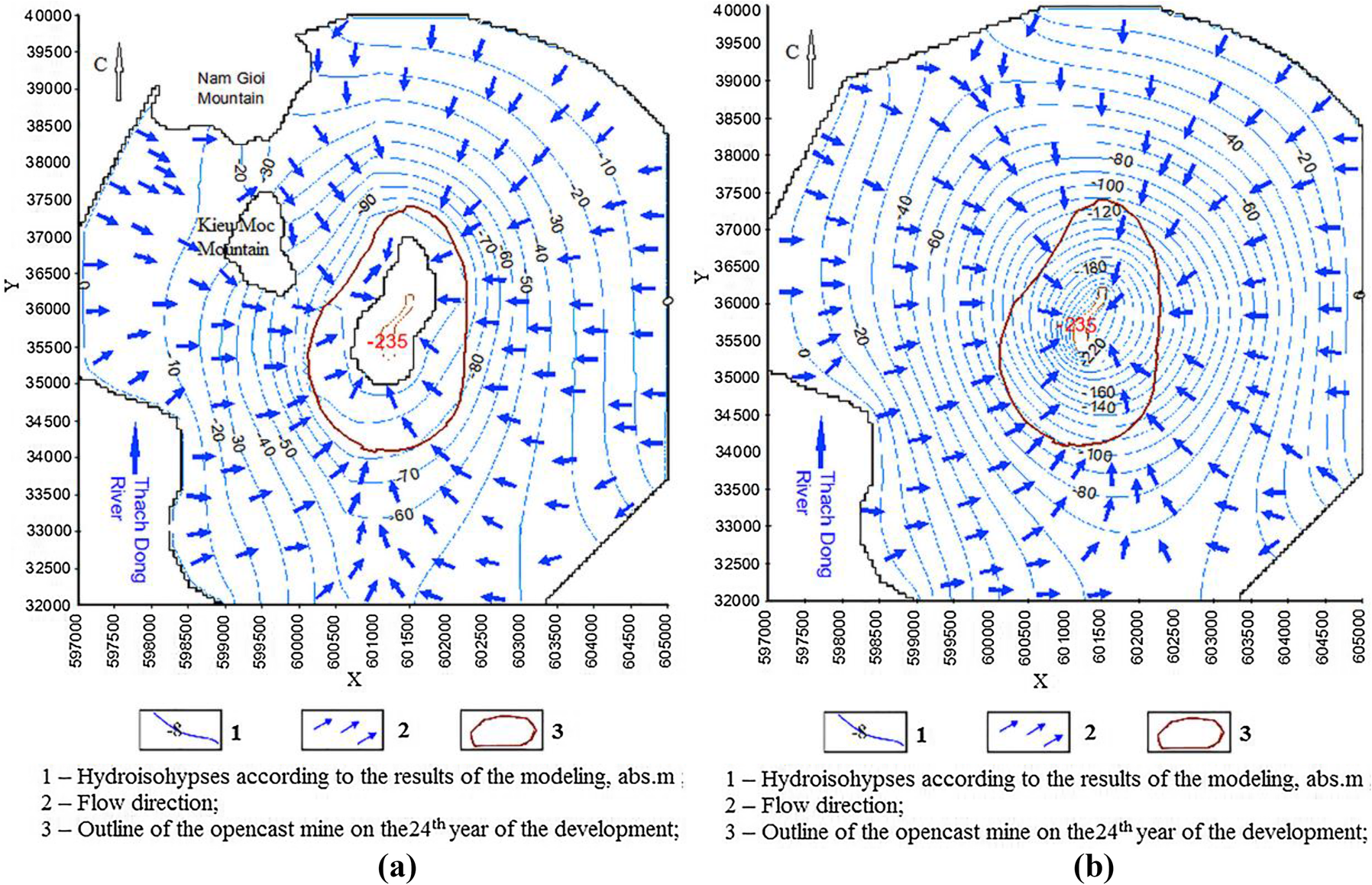 Prediction of Groundwater Inflow into an Iron Mine: A Case