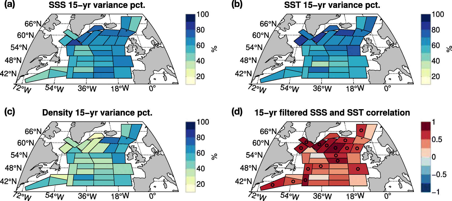 North Atlantic extratropical and subpolar gyre variability during