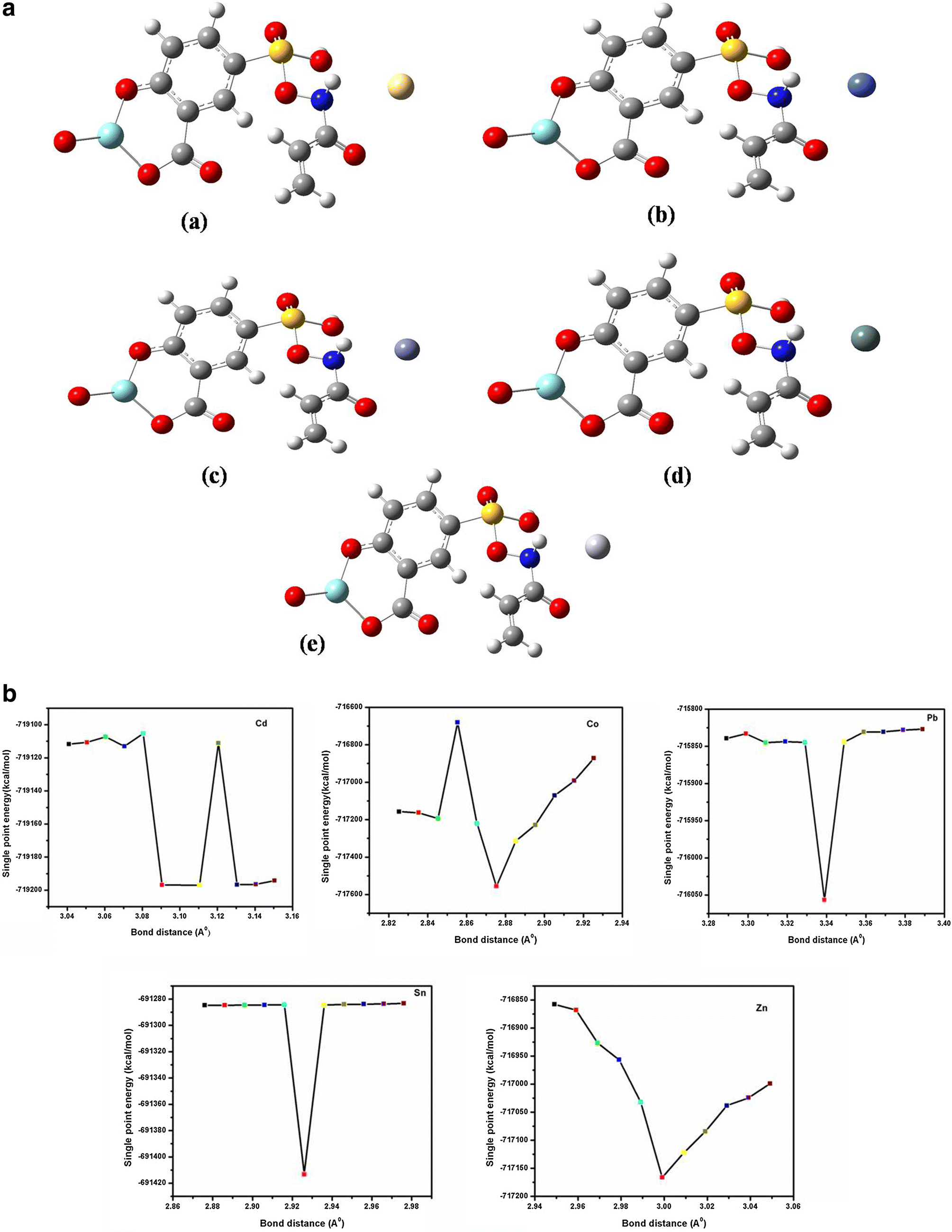 Removal of heavy metal ions from aqueous system by ion