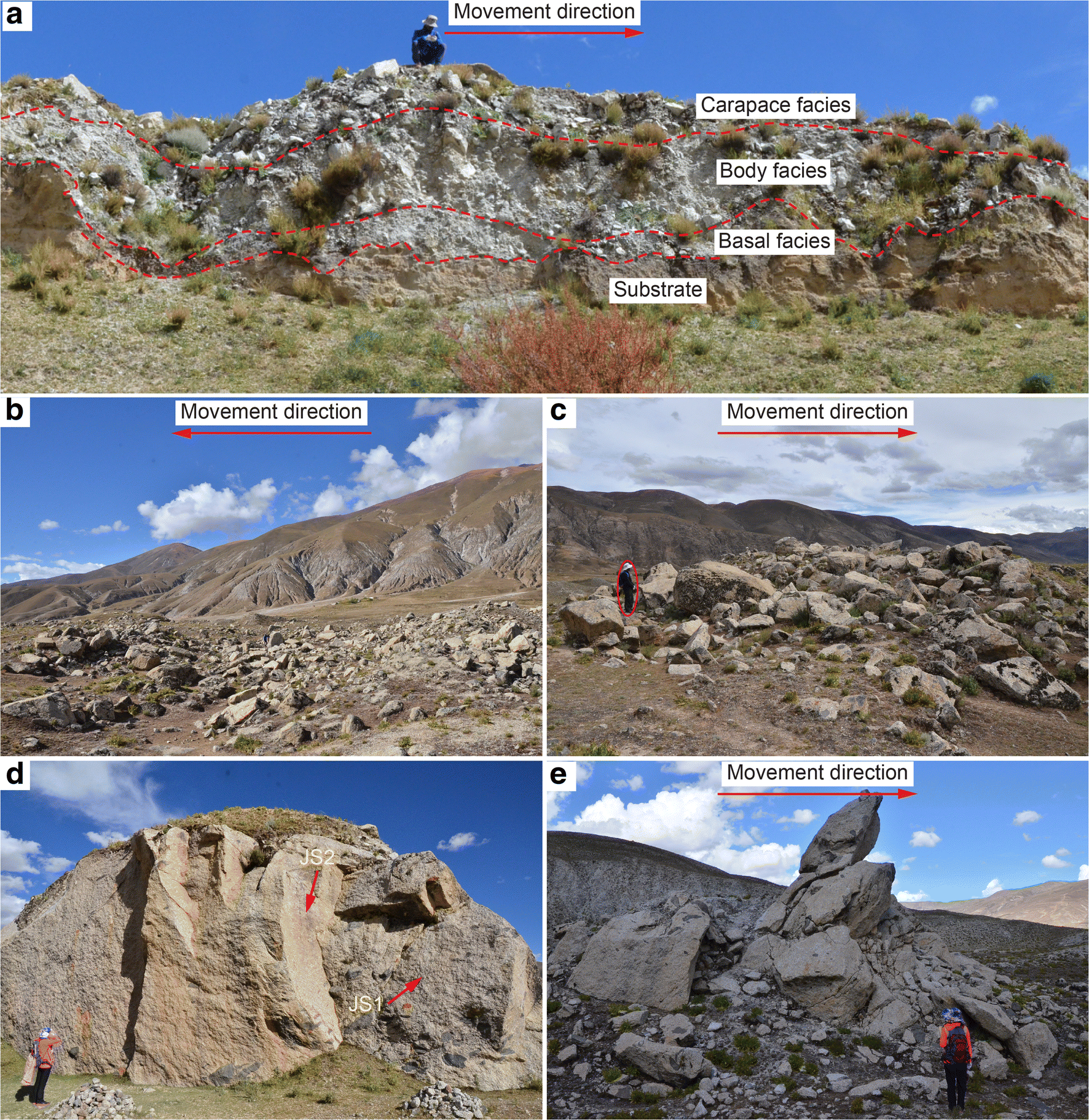 Sedimentary deformation structures in the Nyixoi Chongco