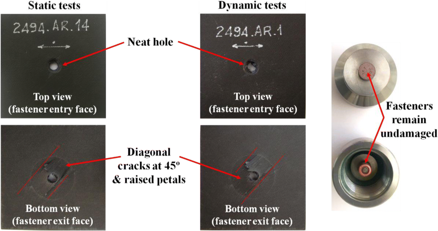 Experimental Investigation of Fastener Pull-out Response in