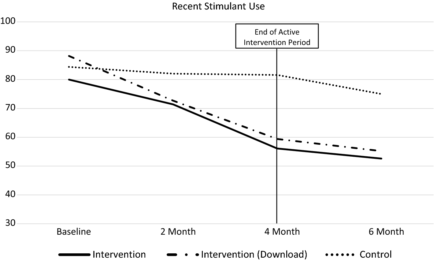 A Pilot Study of a Mobile App to Support HIV Antiretroviral
