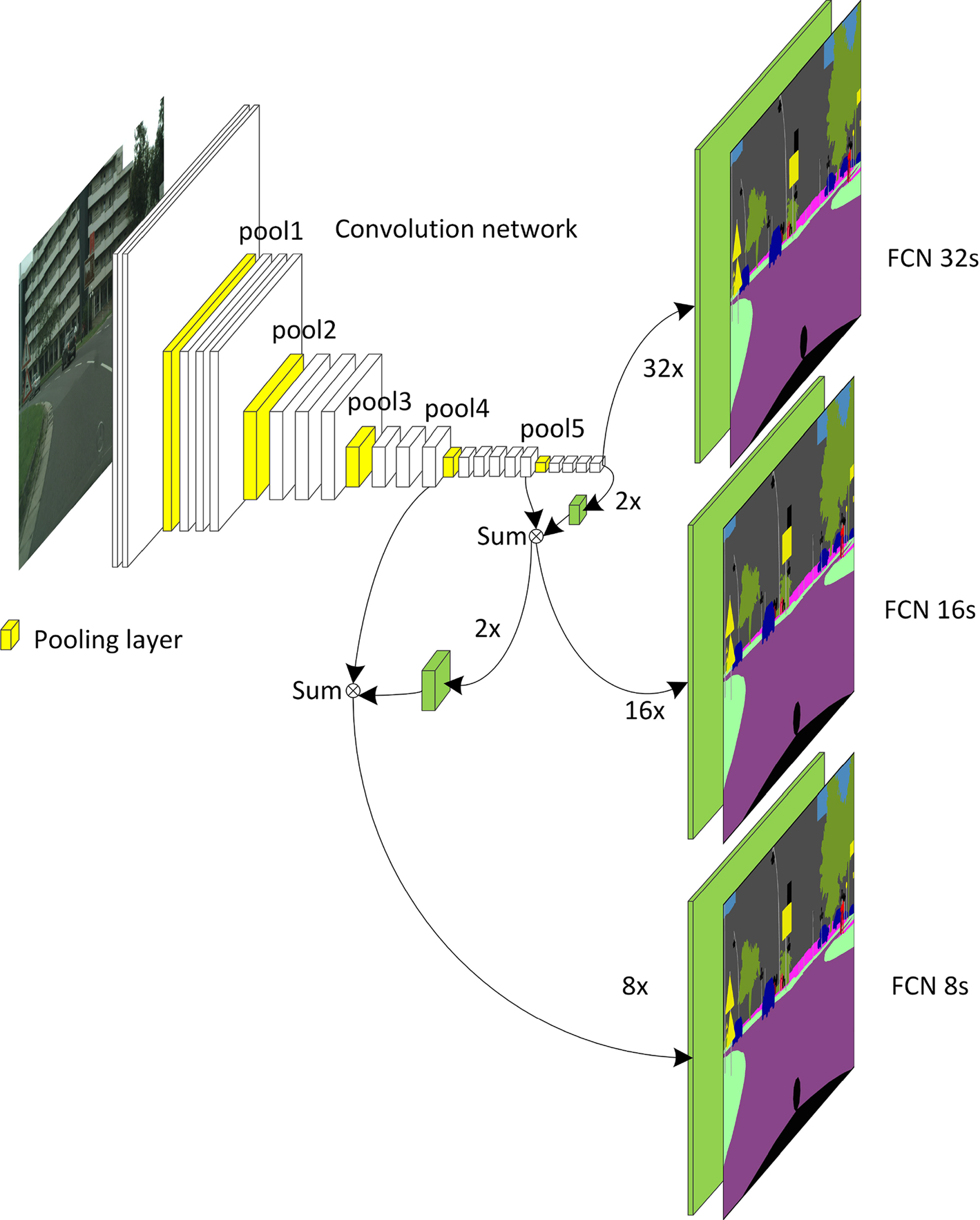 Recent progress in semantic image segmentation | SpringerLink