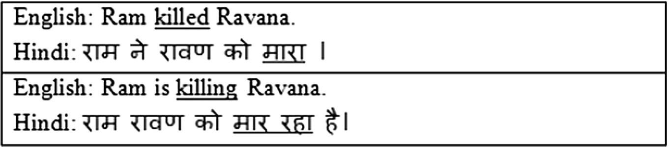 A journey of Indian languages over sentiment analysis: a systematic