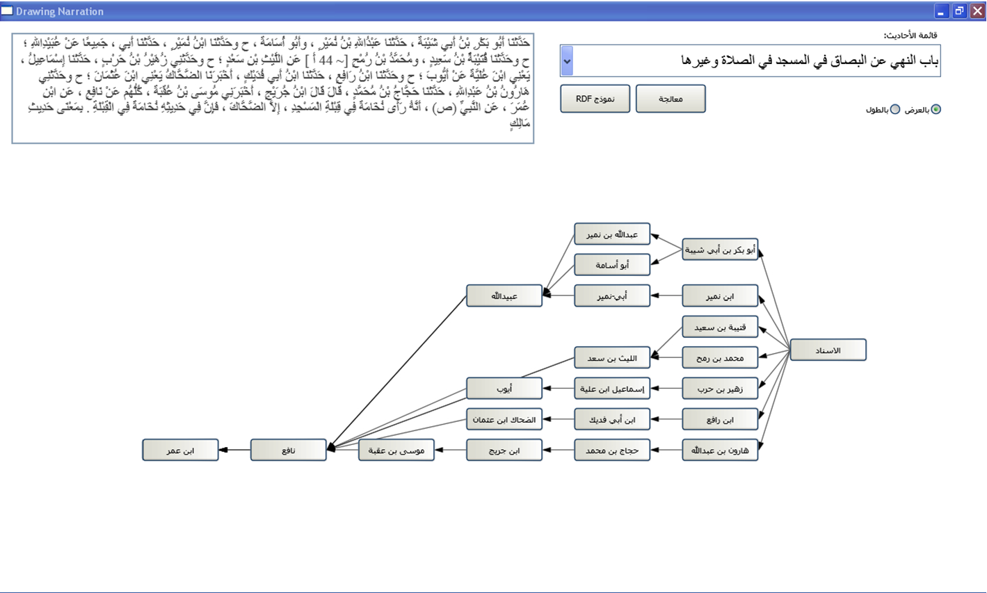 Computational and natural language processing based studies
