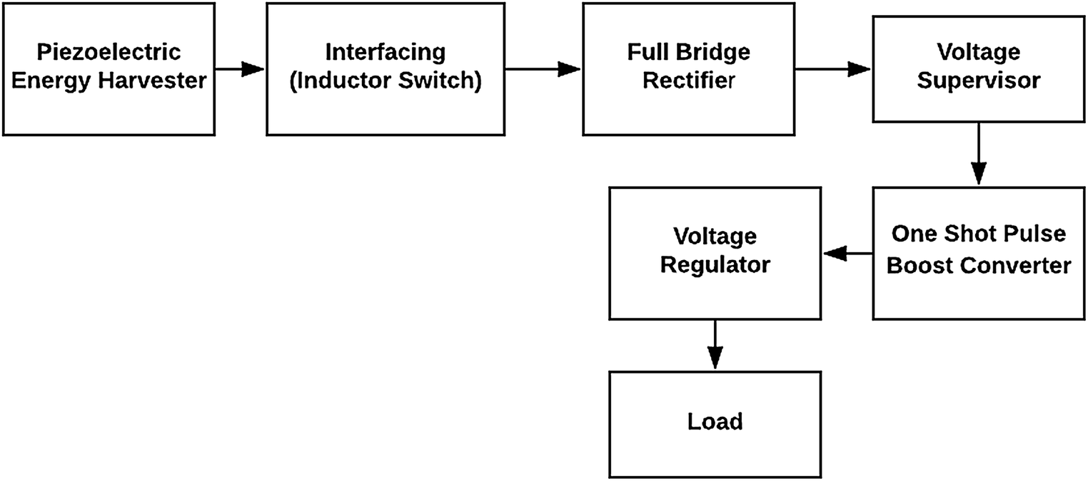 Efficient Sshi Circuit For Piezoelectric Energy Harvester Uses One The Two Diodes Are Part Of 37 A Bridge Rectifier Used In Open Image New Window