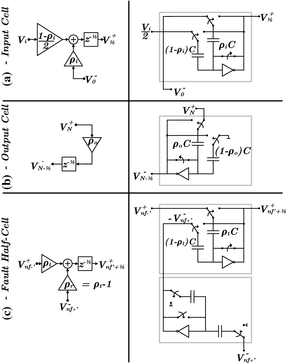 Switched-capacitor high-speed emulator for real-time fault