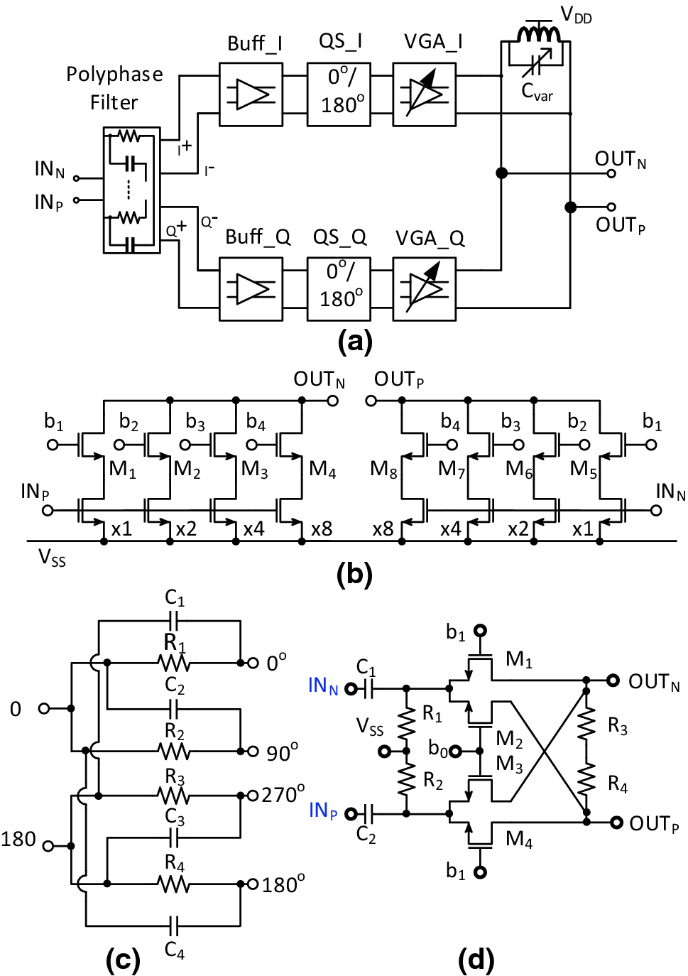 A Fully Integrated 4 2 Element Cmos Rf Phased Array Receiver For I Q Modulator Block Diagram Open Image In New Window