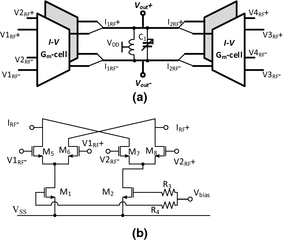 A Fully Integrated 4 2 Element Cmos Rf Phased Array Receiver For Tuned Radio Frequency Trf Circuit Diagram Open Image In New Window