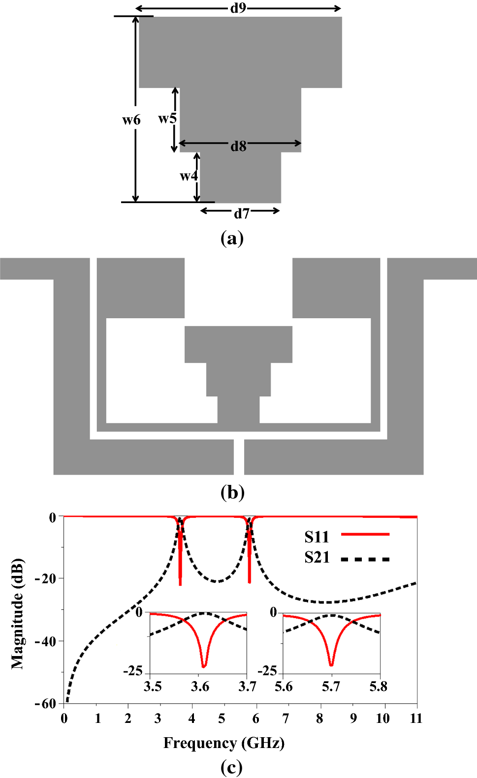 Miniaturized Microstrip Dual Band Bandpass Filter With Wide Upper Double Tuned Signalprocessing Circuit Diagram Open Image In New Window