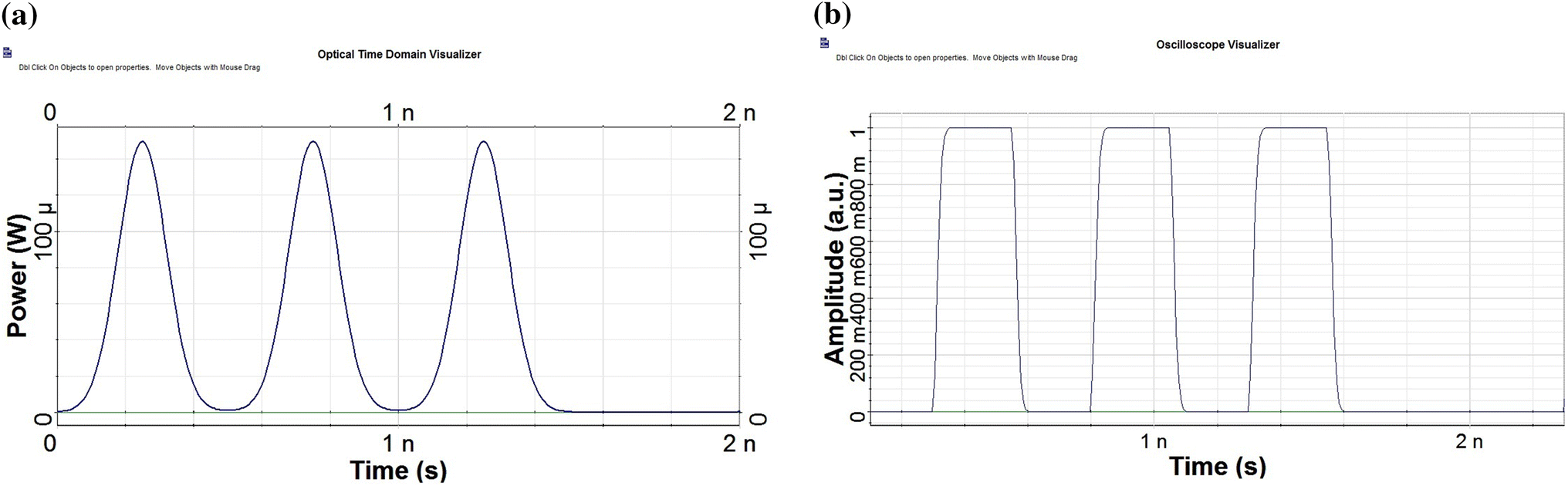 Design And Simulation Of All Optical Precoder For Differential Is A Typical Block Diagram Wireless Mouse Transmitter Open Image In New Window