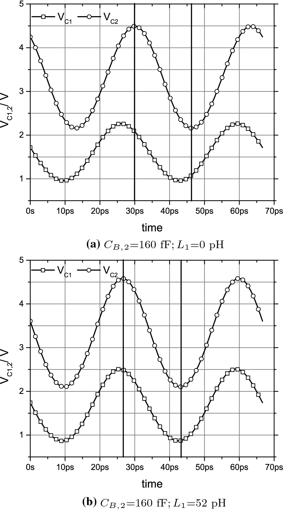 A stacked transistor approach to millimeter wave SiGe power ... on