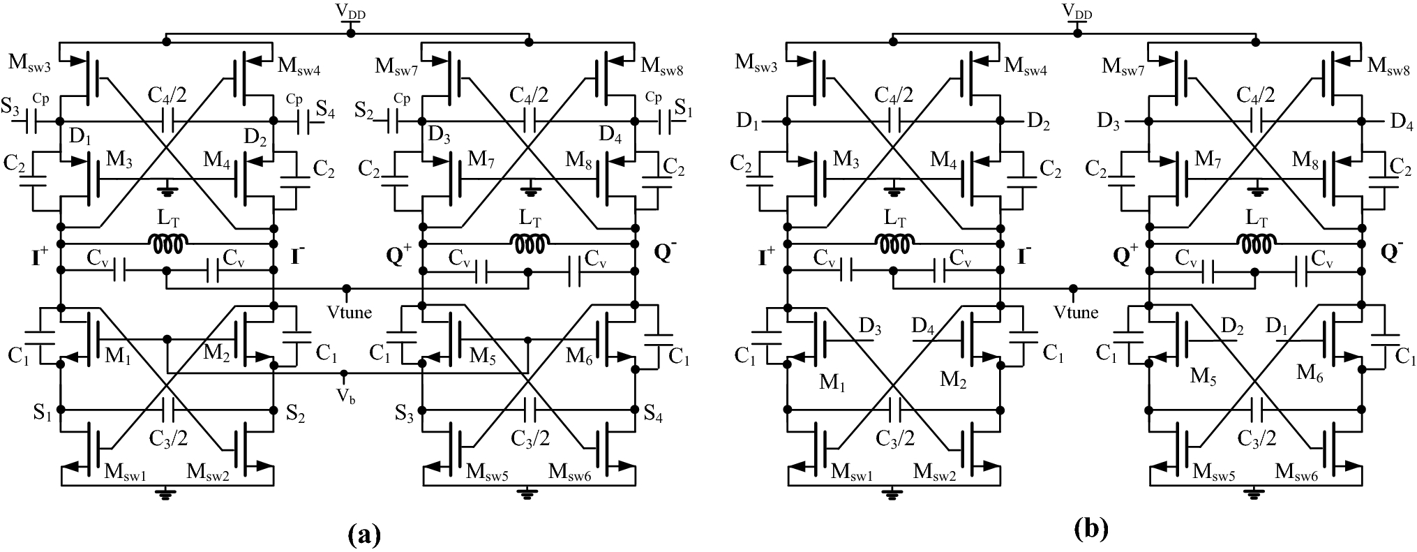 Low-power Gm-boosted complementary Colpitts LC-VCO/QVCO | SpringerLink